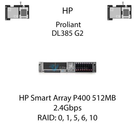 Kontroler RAID HP Smart Array P400 512MB, 2.4Gbps - 411064-B21