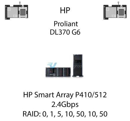 Kontroler RAID HP Smart Array P410/512, 2.4Gbps - 578230-B21