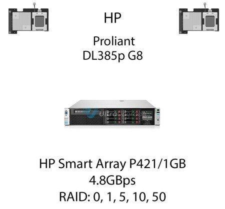 Kontroler RAID HP Smart Array P421/1GB, 4.8GBps - 631673-B21