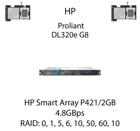 Kontroler RAID HP Smart Array P421/2GB, 4.8GBps - 631674-B21