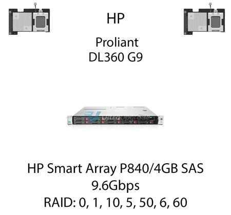 Kontroler RAID HP Smart Array P840/4GB SAS Card, 9.6Gbps - 766205-B21